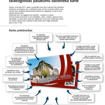 Latvijas Ārstu biedrības valdes aicinājums kolēģiem par tālākizglītības punktiem
