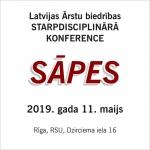 Starpdisciplinārā konferēnce SĀPES 11. maijs, RSU, Dzirciema iela 16